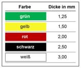 Neue Farbkodierung für die Dicke von Walzblei