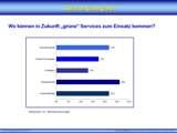"""Ergebnisse der Umfrage """"Service goes green"""""""