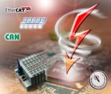 Kithara Echtzeit Ethernet