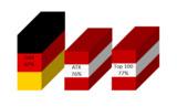 Webanalyse Nutzung in ATX-, DAX- und Österreichs Top-100-Unternehmen