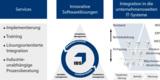 IBS Leistungs- und Produktportfolio