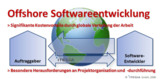 Projektorganisation in Offshore-Softwareprojekten