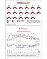 Zur Shop-Eröffnung: Aktionsangebot von zwei kostenfreien Wahl-Grafiken