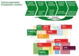 Energie(kosten)management