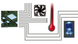 Elektronikkühlung