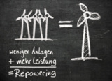 Windenergieanlagen