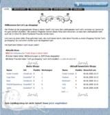 styleranking baut mit Facebook-Widget Shopdatenbank auf