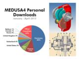 MEDUSA4 Personal Downloads angezeigt nach Ländern in 2013