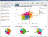 SegmentationThickClient: schnelle und exakte Identifizierung der attraktivsten Kundensegmente