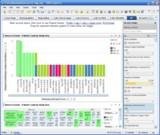 TIBCO Spotfire Clinical bietet eine hervorragende Visualisierungsumgebung