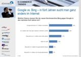 Google vs. Bing – in 5 Jahren sucht man ganz anders