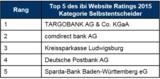 """Top 5 des ibi Website Rating 2015 für den Kundentyp """"Selbstentscheider"""""""