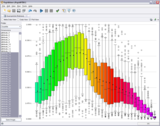 Screenshot RapidMiner 5.0
