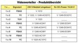 Video-Verteiler - Produktübersicht von ViTecco