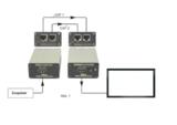 HDMI Cat Extender von ViTecco.de