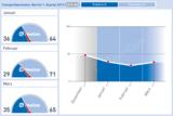 TimoCom-Transportbarometer zeigt Ende Q1 wieder einen Frachtanstieg