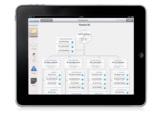 Organigramm im iPad mit nextPCM Personnel File