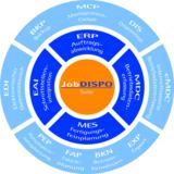 JobDISPO bietet ein vielfältiges Wertschöpfungspaket