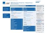 Die Zugriffe auf das WEKA Business Portal steigen