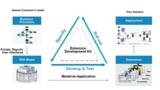 Extension Development Kit (EDK)
