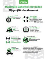 Kontrollieren Sie Ihre Reifen für höhere Sicherheit und doppelte Lebensdauer   Foto: Nokian Tyres