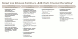 "Ablauf des Inhouse-Seminars ""B2B-Multi-Channel-Marketing"""