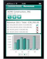 Kundenbezogene Daten aus abas-ERP