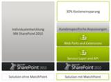Vergleich des Aufwands zur Entwicklung einer SharePoint Solution mit und ohne MatchPoint