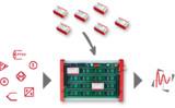 Modulare Messtechnik von bmcm