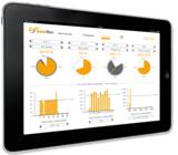 MaxMonitoring auf dem iPad. Copyright: Sputnik Engineering AG