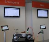 Elektrofahrzeuge intelligent laden