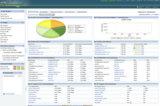 WAAS und IPv6: NetFlow Analyzer von ManageEngine