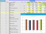 Auswertung des Preisspiegels in California.pro V8