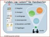 Aquise Kunden-Sog-System