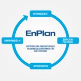 Optimierungsstrategie von EnPlan