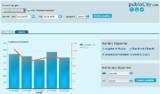 publoCity stellt ein umfangreiches Reporting bereit, das online eingesehen werden kann