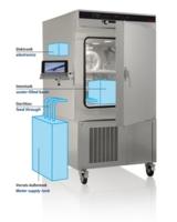Integrierter Versuchsaufbau im Temperaturprüfschrank TTC
