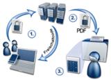 Ricoh HotSpot Printer ermöglichen sicheres mobiles Drucken ohne Druckertreiber.