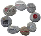 Der b.o.b. HR circle umfasst acht unabhängige Technologieführer verschiedener HR-Bereiche.
