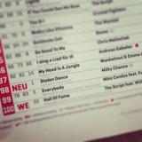 """recordJet-Passagier Milky Chance katapultiert sich mit """"Stolen Dance"""" in die Charts"""