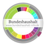 www.bundeshaushalt-info.de