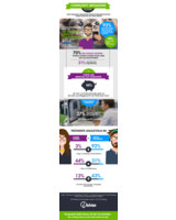 Infografik zu Community Messaging von iAdvize