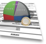 Datenwert-Kalkulator: Wie viel sind Ihre Datenbanken wert?