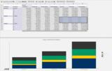 In Excel-ähnlichen Arbeitsblättern kann nach allen Kriterien und Dimensionen analysiert werden.