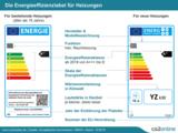 Die Energieeffizienzlabel für alte Heizungen (links) und neue Heizanlagen (rechts)