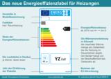 Das neue Heizungslabel der EU erklärt auf www.co2online.de