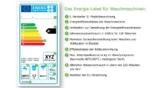 Ab 2015 auch in Online-Shops Pflicht: Das Energielabel