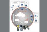 PANMOBIL Scanner mit integrierbarer EMMware