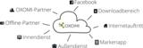 Abbildung 1: OXOMI als Multichannel-Lösung für PDF-basierten Content.