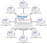 Englisch nach Mass Online Training im virtuellen Klassenzimmer